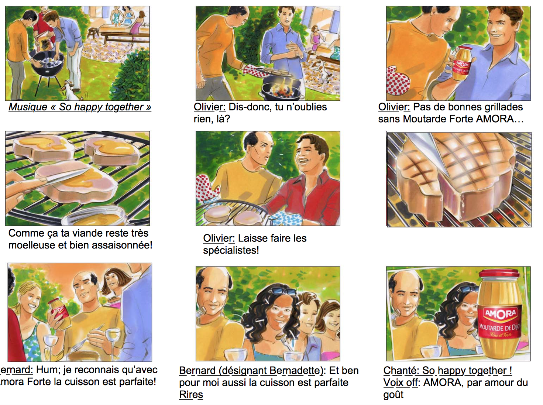 English advertising translation for Amora